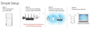 Netgear wifi range extender setup using WPS